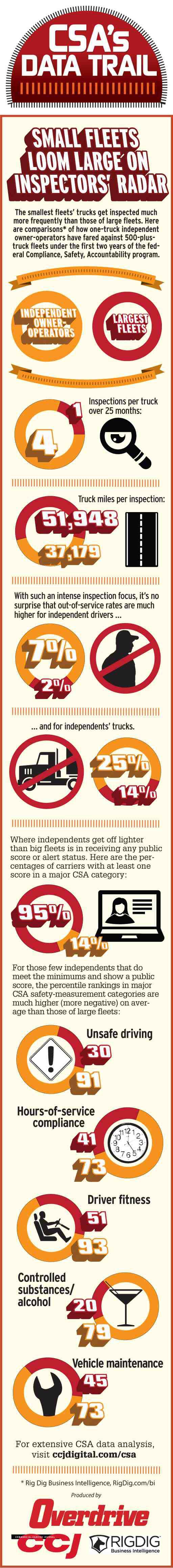 CSA_infographic_2