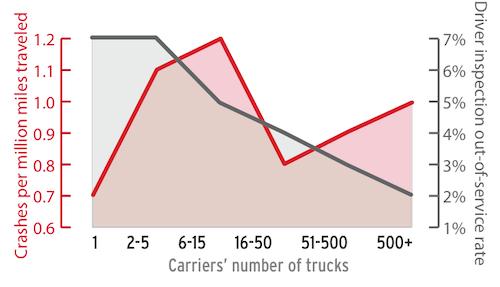 CSA graph 1