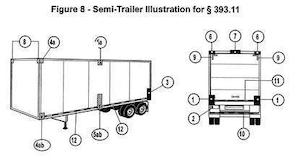 Required-lamps-on-van-trailer
