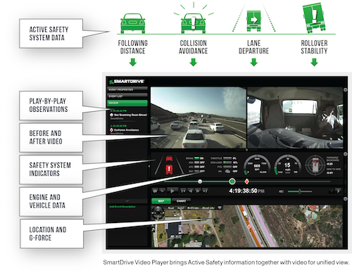 SmartDrive talks evolution of video, big data analytics with release of SmartIQ Suite