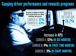 Driver_Performance_Info (8)