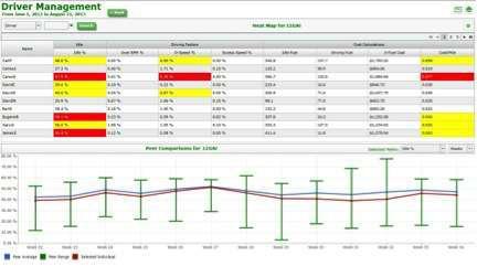 Vusion launches MPG Analytics Dashboard