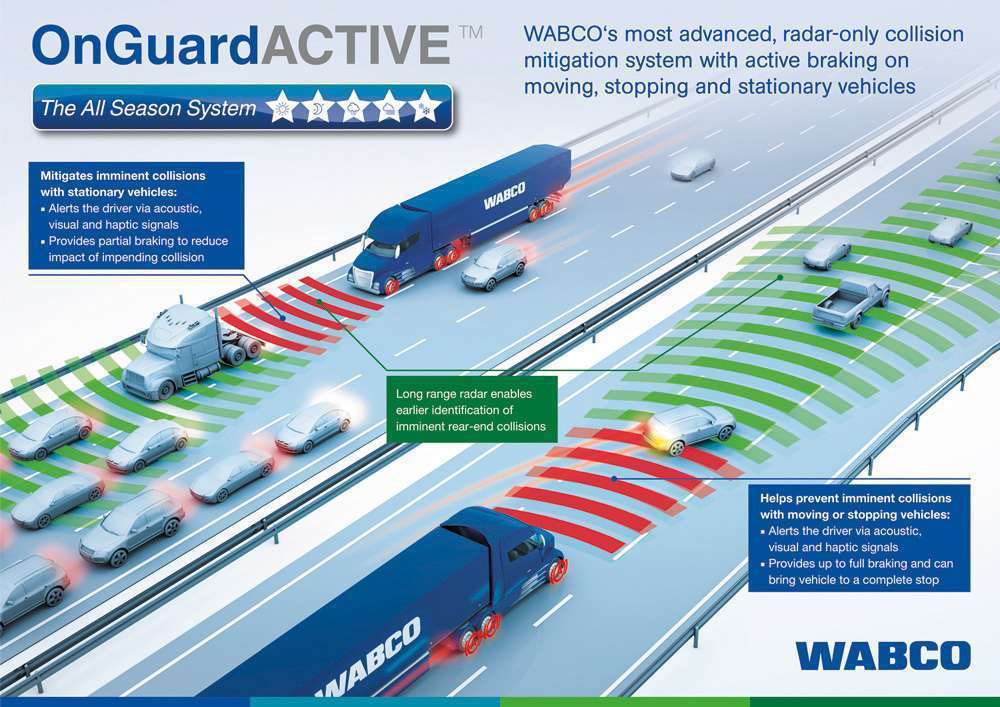 Cars With Accident Avoidance Systems