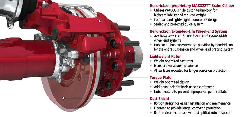 Hendrickson launches north american trailer air disc brake