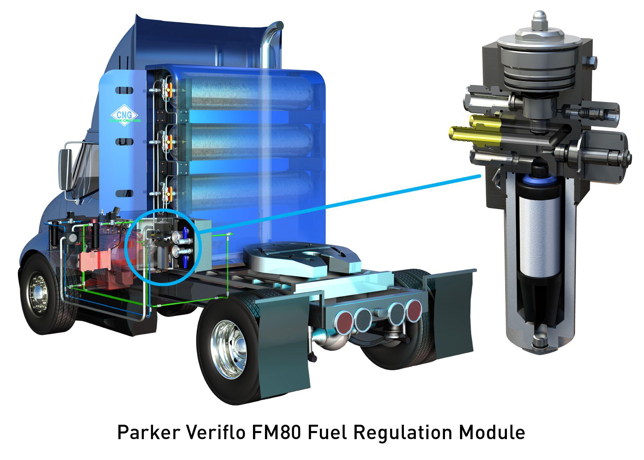 Parker Veriflo FM80 Fuel Regulation Module