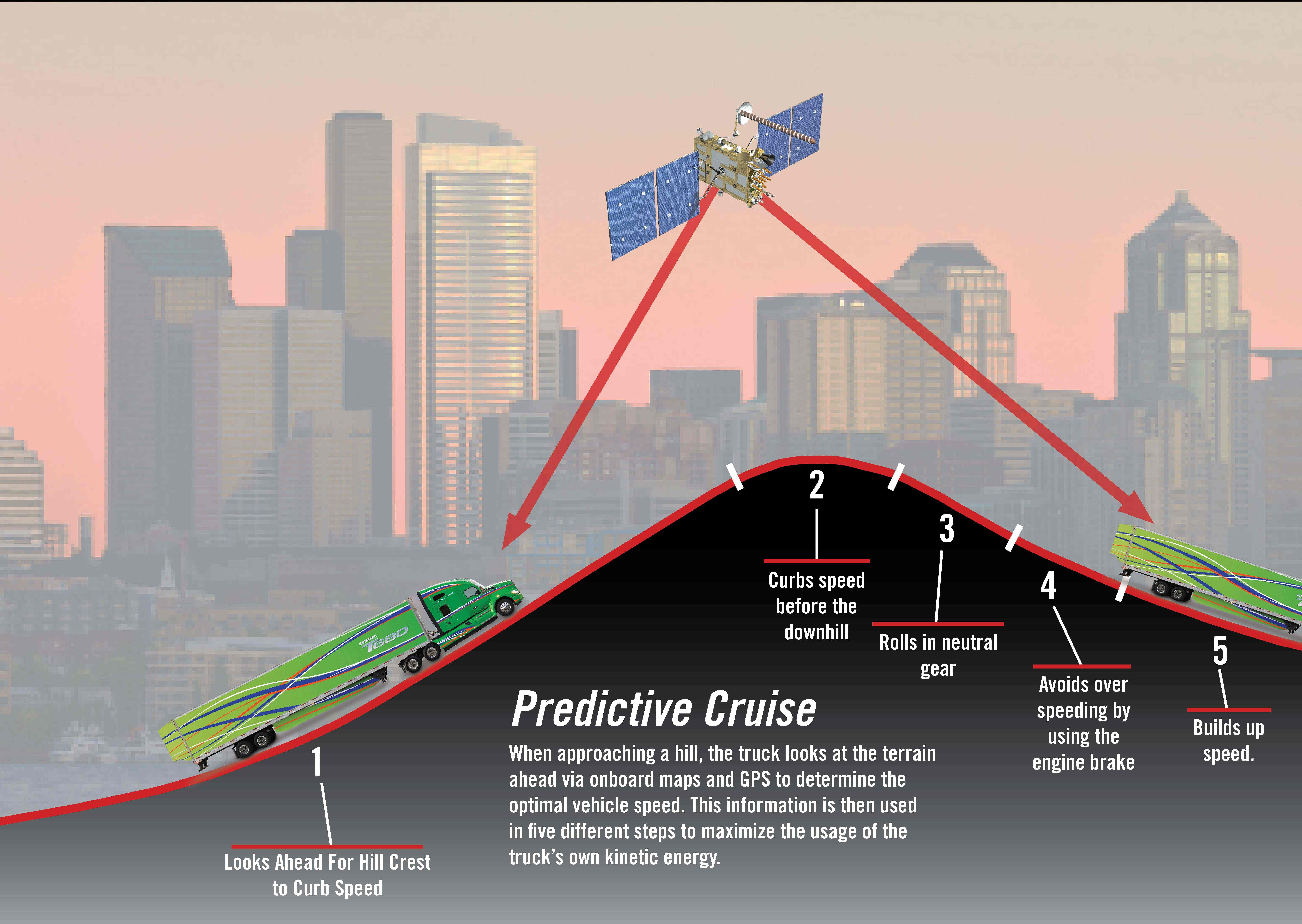 Modern cruise control coming of age and what it means for your ...