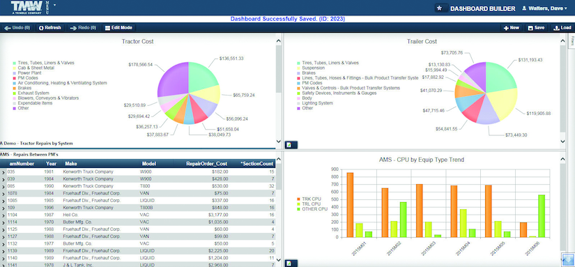 TMW Systems dashboard