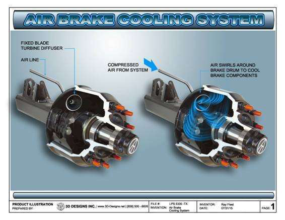Fleetwood Air Brake Cooling System
