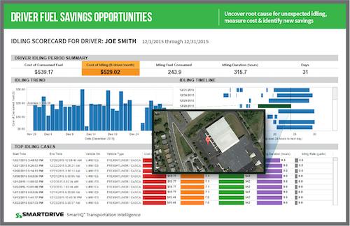 SmartDrive_FuelSavings
