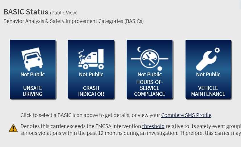 Fmcsa Plans To Return To Public View Some Csa Scores Despite Congress Required Revamp Of Program