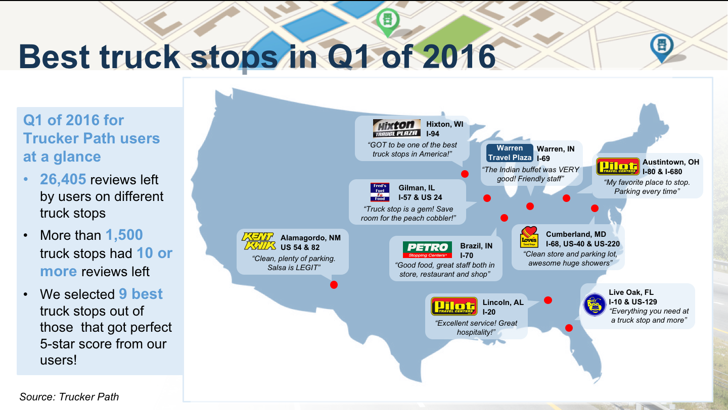 Trucker Path Analysis Shows Reality Of Truck Parking Shortage - Map of truck stops in us