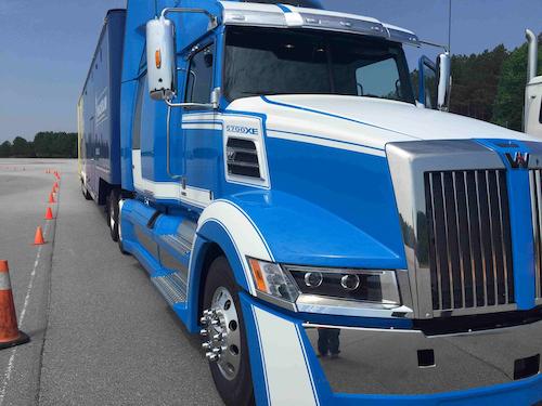 truck market share