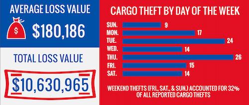 cargonet-july-4