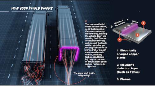 Plasma-How-it-works-