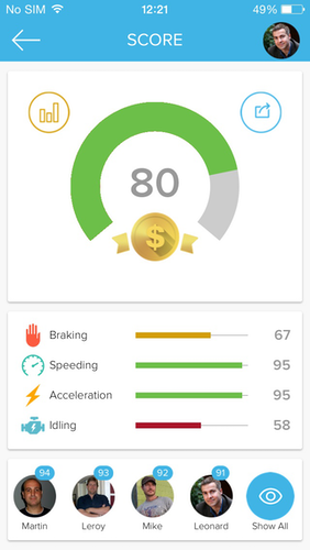 Azuga's fleet management system has a mobile app that gives drivers a scorecard with incentives.