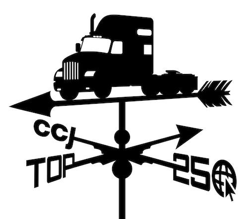 CCJ Top 250 sign