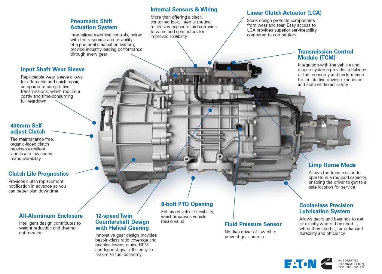 Eaton Cummins introduces 12-speed automated transmission
