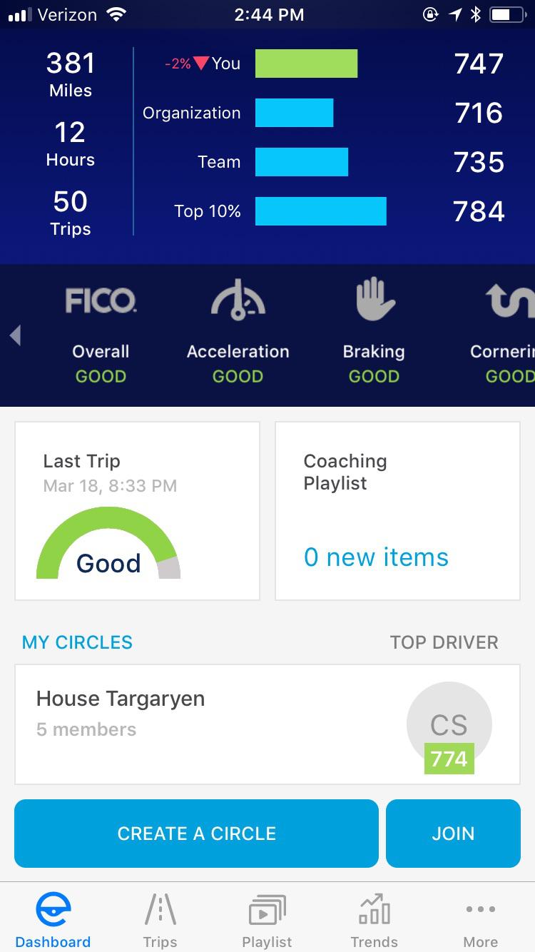 eDriving's Mentor Mobile Application