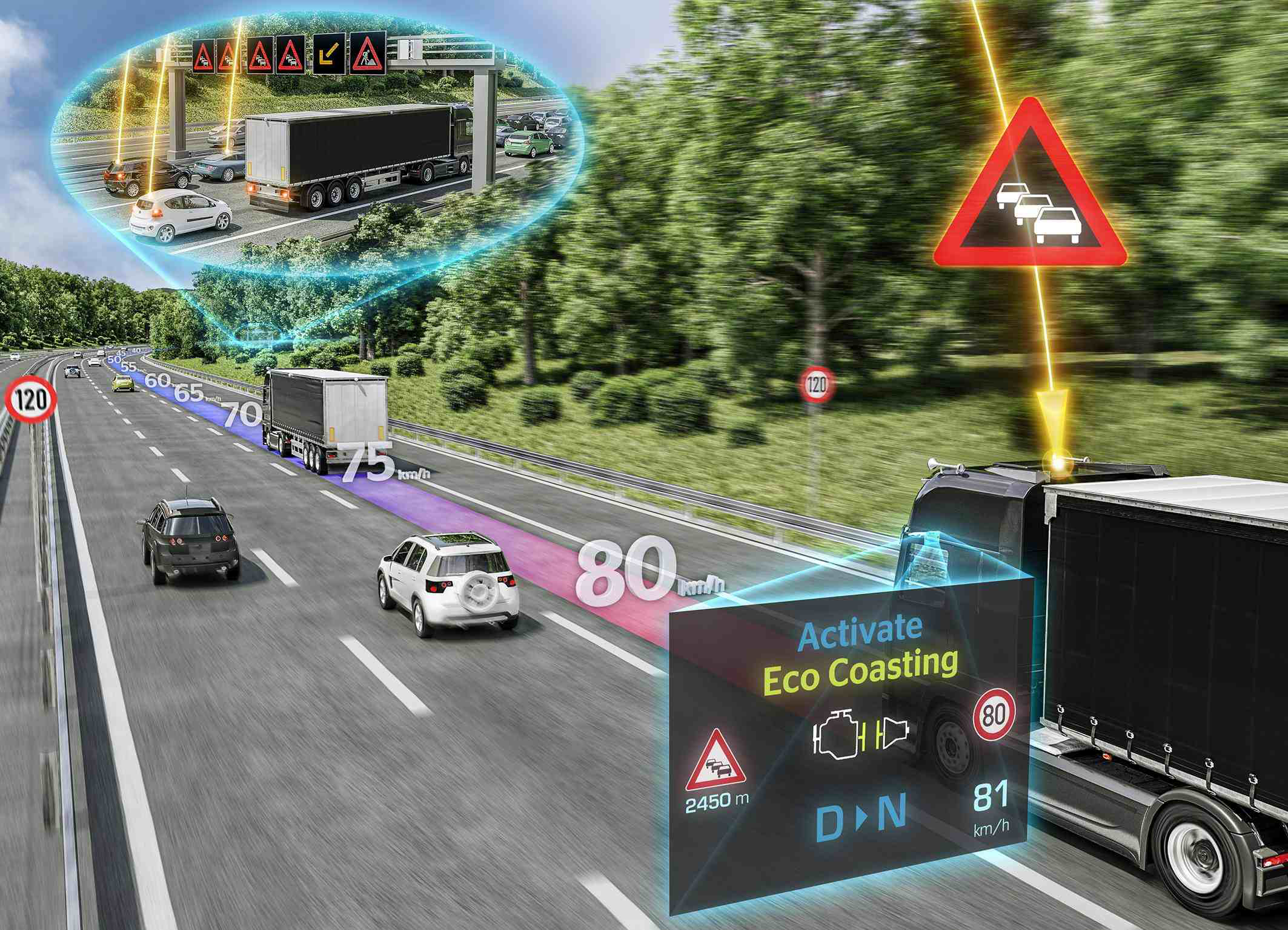 How the eHorizon Platform Works on Autonomous Trucks