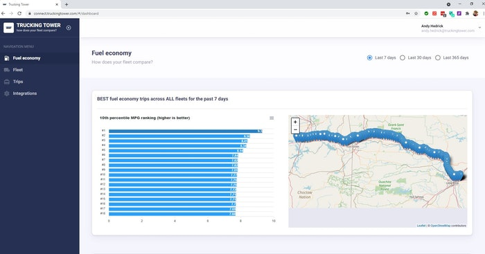 A report in the Fleet Compete software shows users how their mpg compares to the top performers.