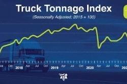 Ata Truck Tonnage August